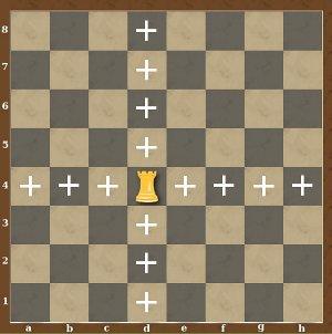 как прогуливается в шахматах дама